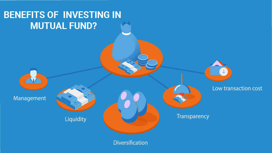 Investment Benefits of Diversification